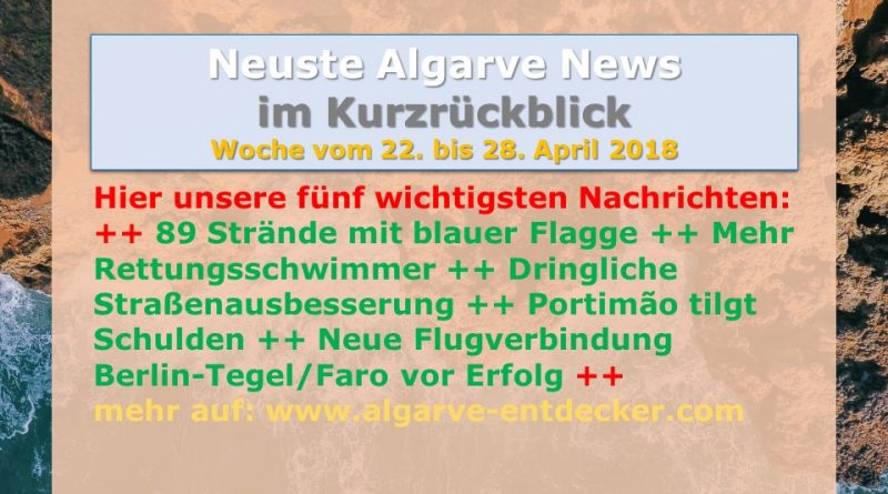 Algarve News aus KW 17 vom 22. bis 28. April 2018