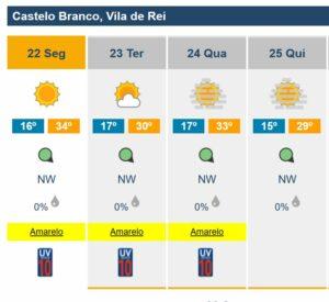 Portugal-Waldbrände durch Hitze und Wind in Castelo Branco angefacht