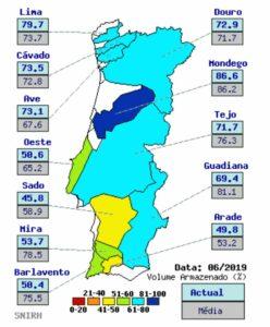 Wasser sparen ist geboten wegen der Dürre an der Algarve im Sommer 2019